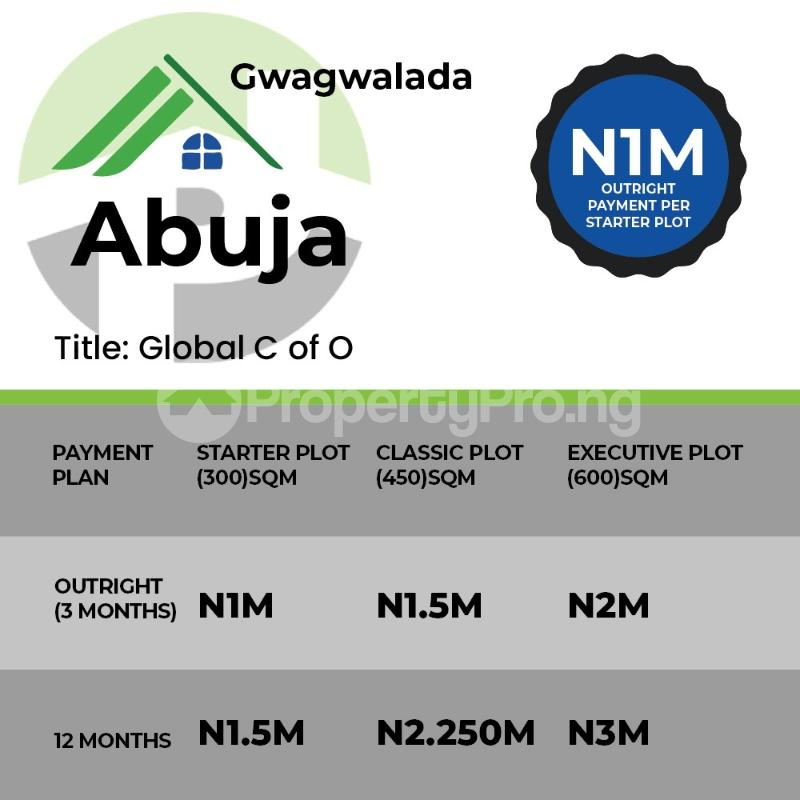Residential Land Land for sale Gwagwalada area  Gwagwalada Abuja - 0