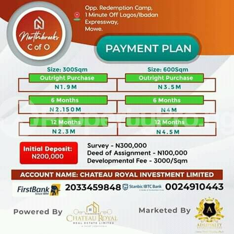 Residential Land Land for sale Opposite the RCCG Redemption Camp Mowe Obafemi Owode Ogun - 5