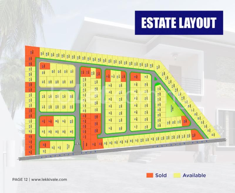 Land for sale Eleko Eleko Ibeju-Lekki Lagos - 9