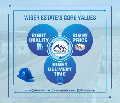 Wiser Estates Ltd