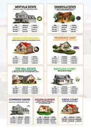 Residential Land Land for sale Elegance Estate, beside Eleganza palace Ibeju-Lekki Lagos