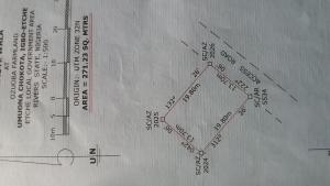 Mixed   Use Land Land for sale chokota Etche Rivers