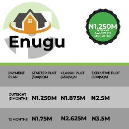 Serviced Residential Land Land for sale Akonike Nike Enugu state Enugu Enugu