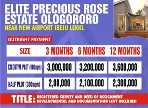 Land for sale Ologororo Near New Airport Ibeju Lekki  Ogogoro Ibeju-Lekki Lagos
