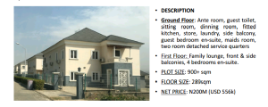 6 bedroom House for sale behind Gwarimpa Kafe Abuja
