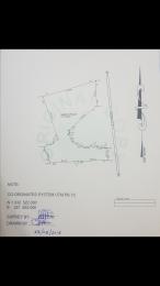 Commercial Property for sale Garam Kurudu Abuja