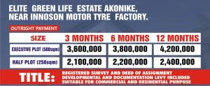 Mixed   Use Land Land for sale Akonike ,Near Innoson motor  Tyre Factory. Enugu Enugu Enugu