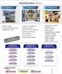 3 bedroom Flat / Apartment for sale Mowe - Ofada,  Obafemi Owode Ogun