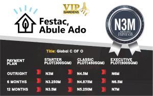 Residential Land Land for sale Abule Ado, Festac  Isolo Lagos - 0